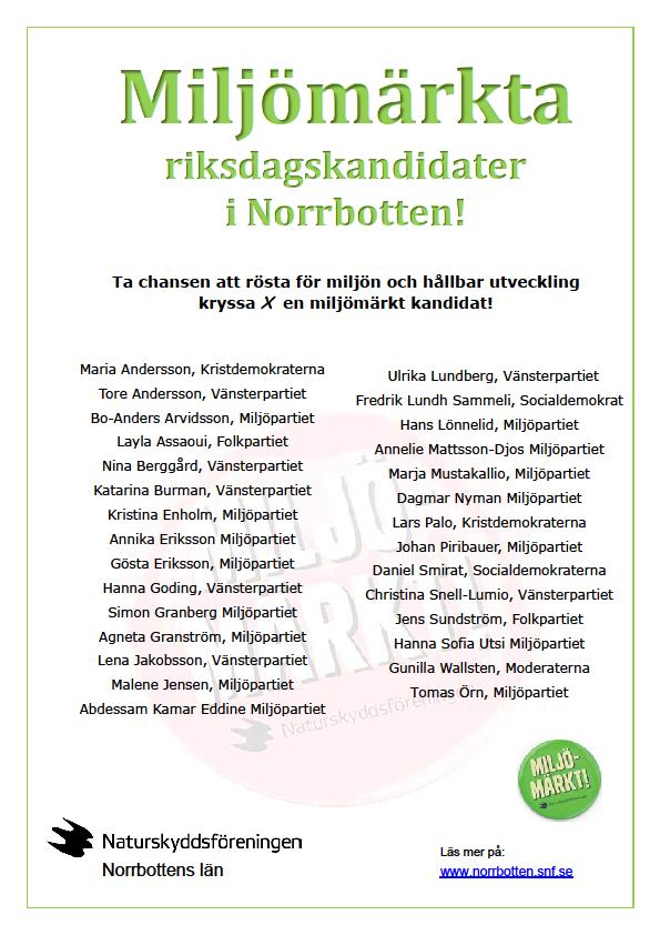 riksdagskandidater